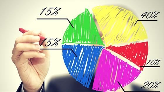 diversificar-investimentos