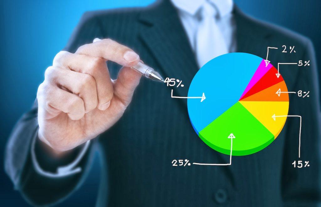carteira-de-investimentos-recomendada-por-um-assessoria-de-investimentos